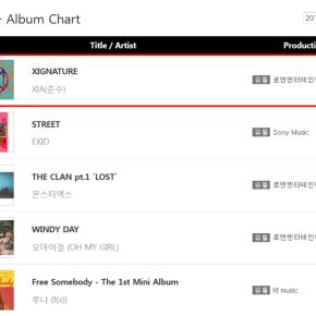 [INFO] 160609 Junsu – Son 4ème album XIGNATURE est en tête d'un des classementsGaon